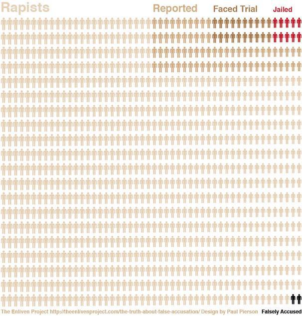 Infographics_Rape1